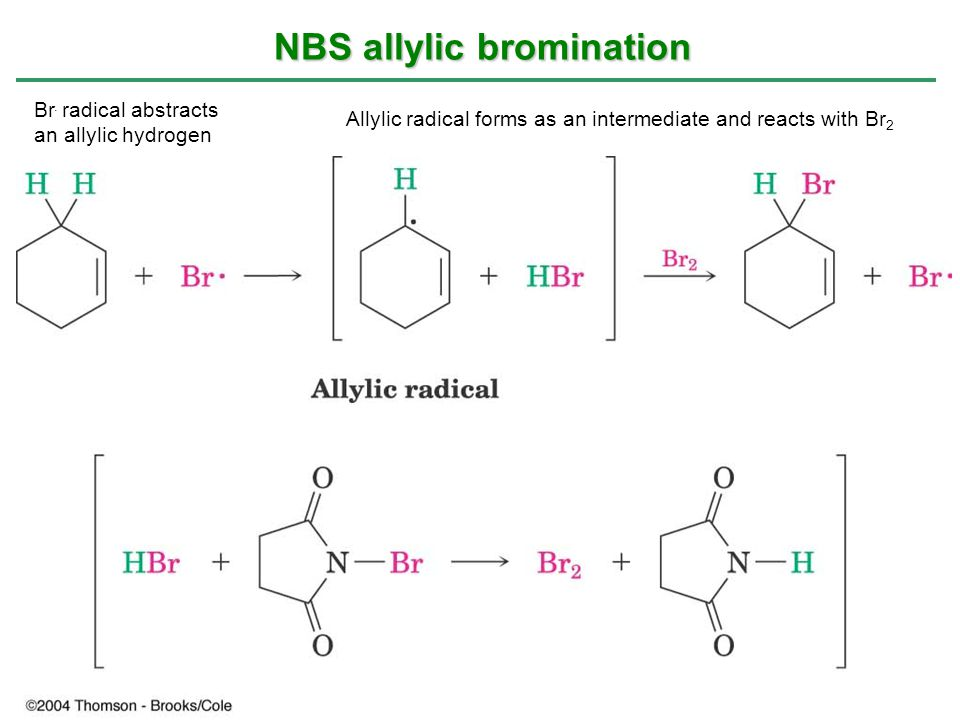 NBS allylic bromination