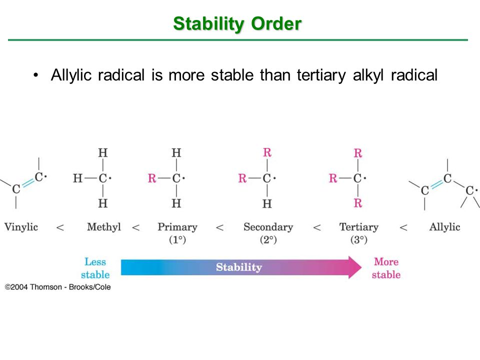 Stability Order Allylic radical is more stable than tertiary alkyl radical