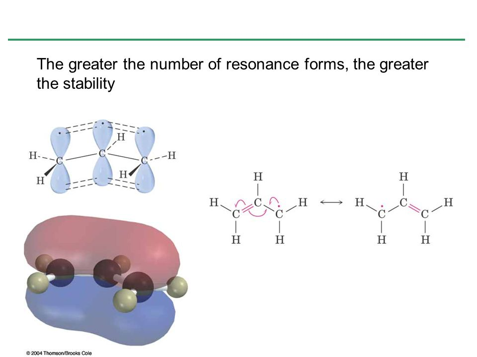 The greater the number of resonance forms, the greater the stability