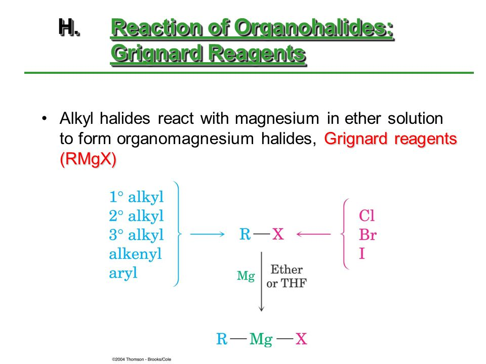 H. Reaction of Organohalides: Grignard Reagents