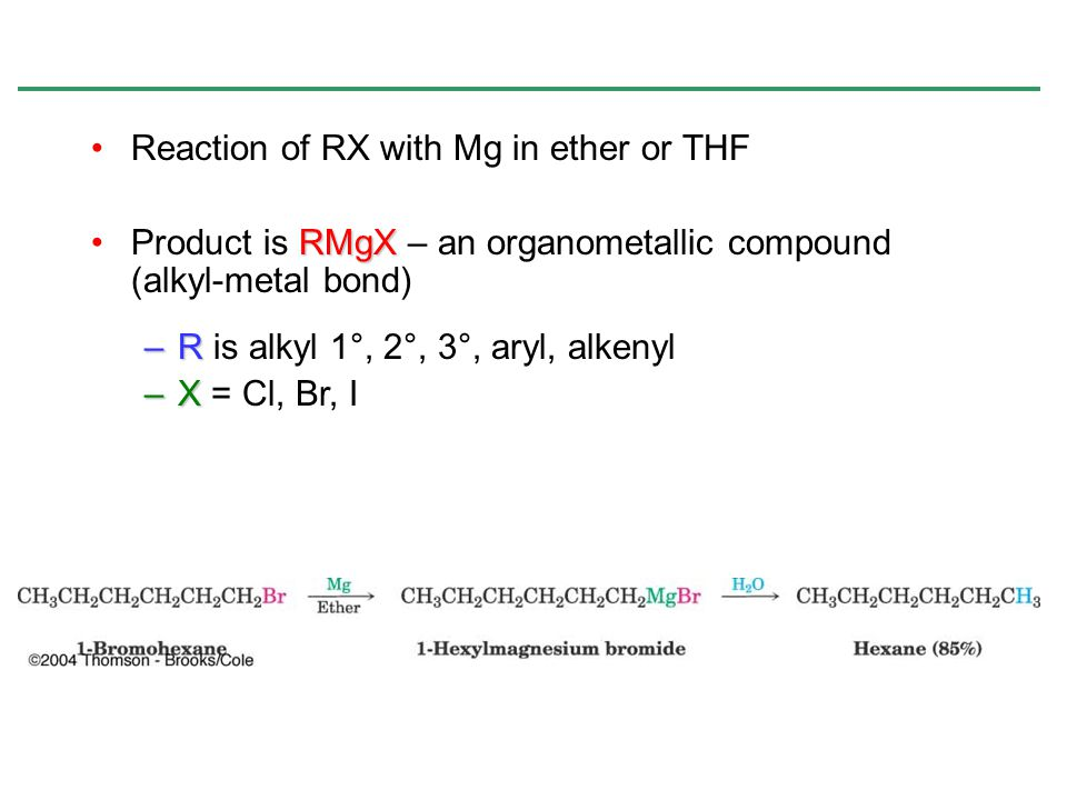 Reaction of RX with Mg in ether or THF