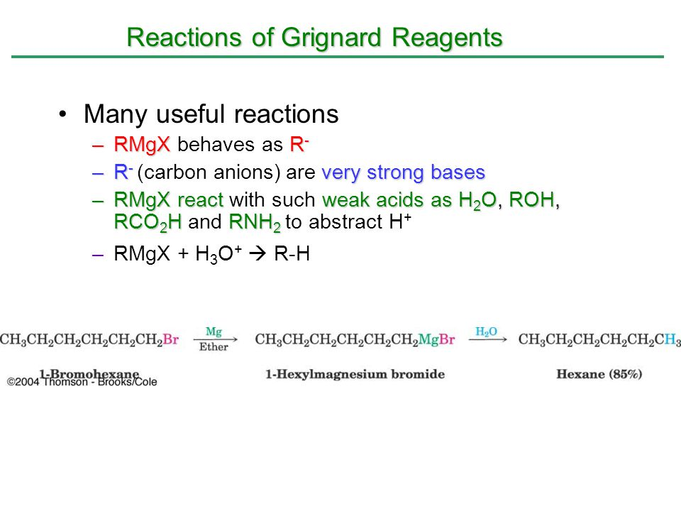 Reactions of Grignard Reagents