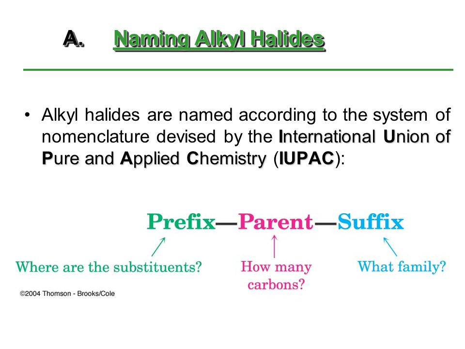 A. Naming Alkyl Halides
