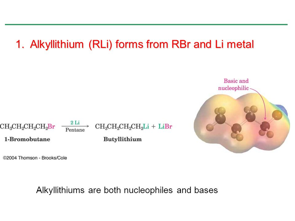 Alkyllithium (RLi) forms from RBr and Li metal