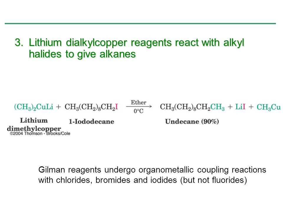 Lithium dialkylcopper reagents react with alkyl halides to give alkanes