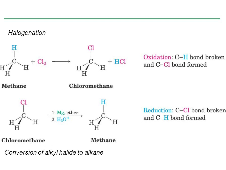 Halogenation Conversion of alkyl halide to alkane