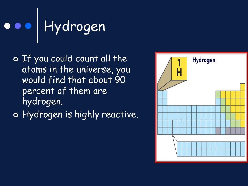 Hydrogen If you could count all the atoms in the universe, you would find that about 90 percent of them are hydrogen.