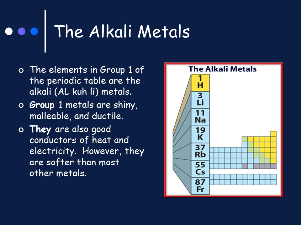 The Alkali Metals The elements in Group 1 of the periodic table are the alkali (AL kuh li) metals. Group 1 metals are shiny, malleable, and ductile.