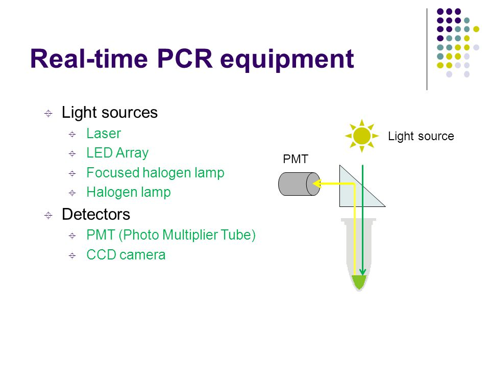 Real-time PCR equipment
