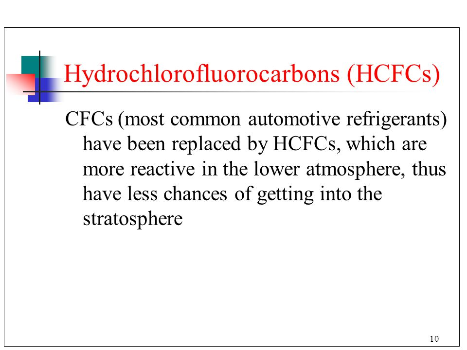Hydrochlorofluorocarbons (HCFCs)