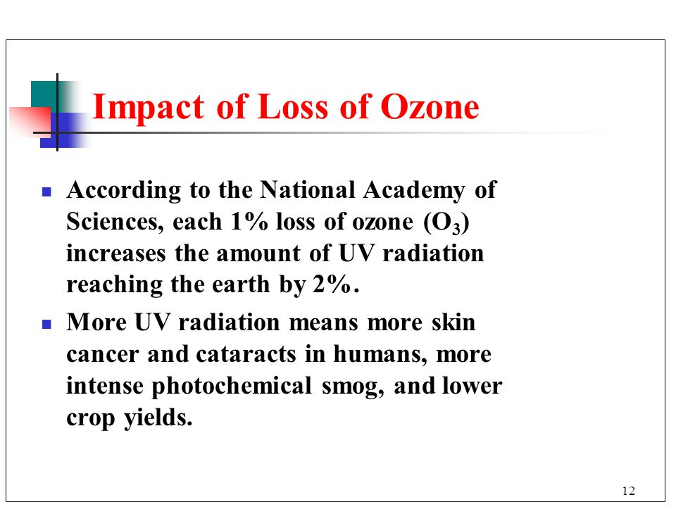 Impact of Loss of Ozone