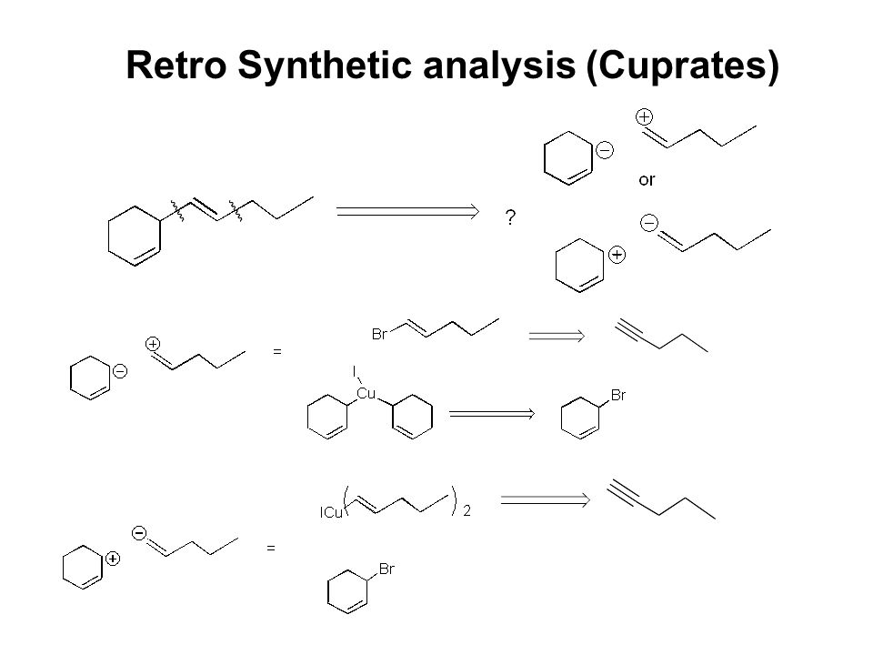 Retro Synthetic analysis (Cuprates)