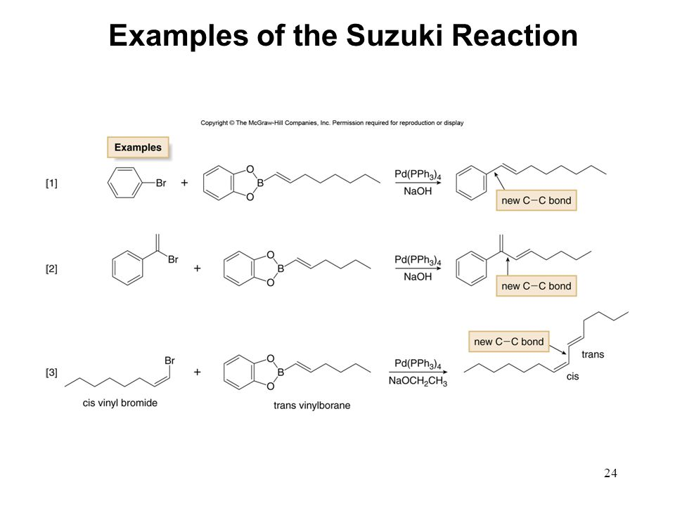 Examples of the Suzuki Reaction