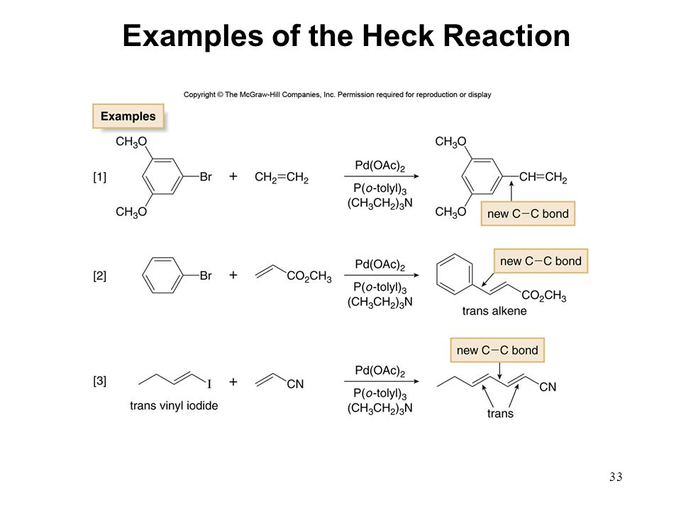 Examples of the Heck Reaction