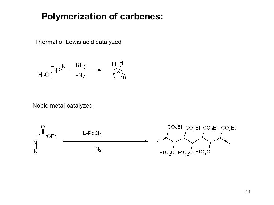 Polymerization of carbenes: