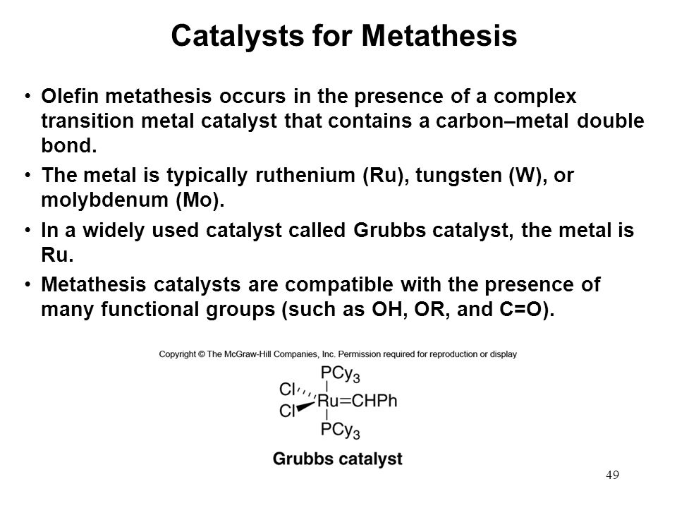 Catalysts for Metathesis