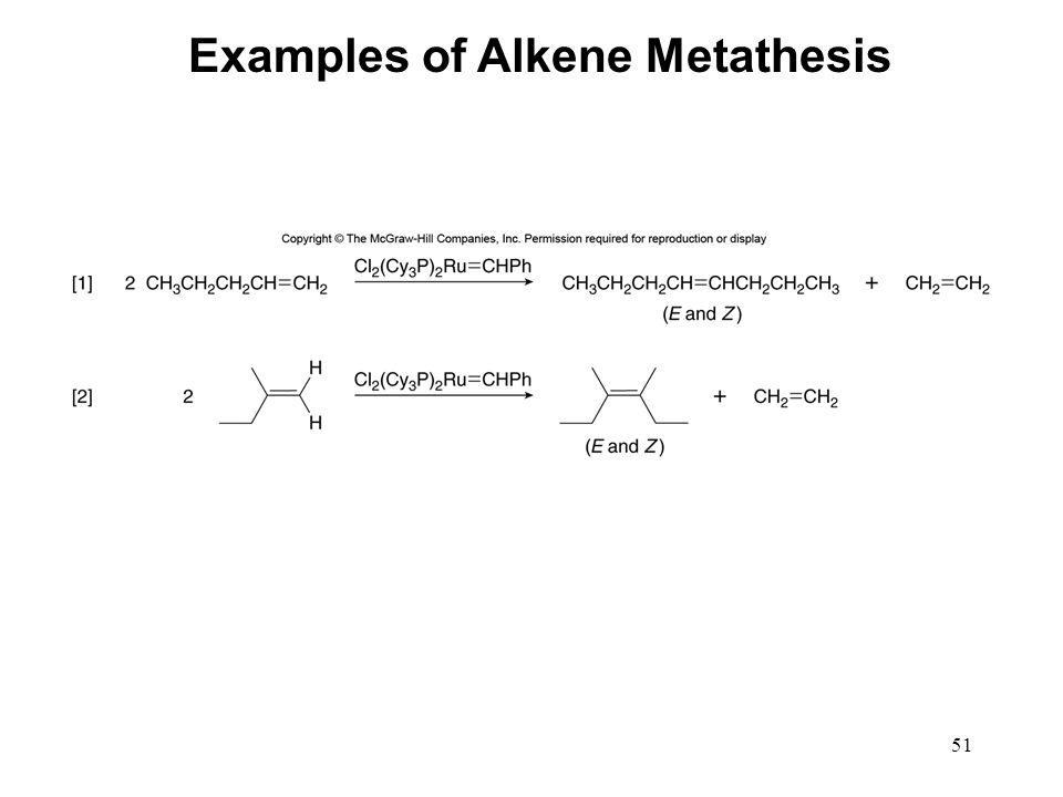 Examples of Alkene Metathesis