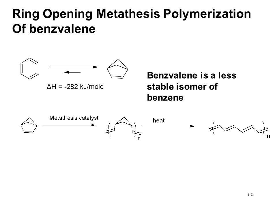 review on olefin metathesis More recently, living ring-opening metathesis polymerization (romp), a variation of the olefin metathesis reaction, has emerged as a particularly powerful method for synthesizing polymers with tunable sizes, shapes, and functions.
