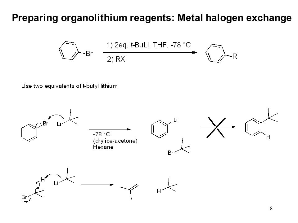 Preparing organolithium reagents: Metal halogen exchange