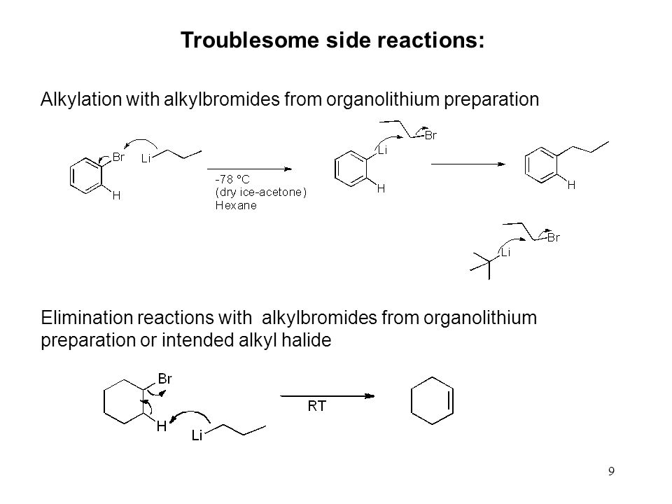 Troublesome side reactions: