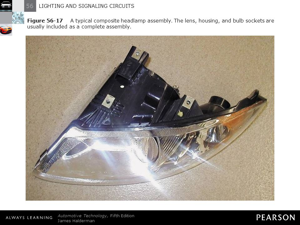 Figure 56-17 A typical composite headlamp assembly