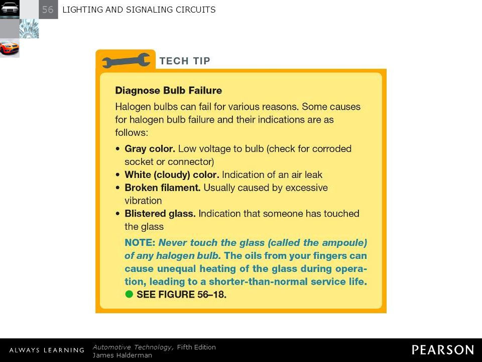 TECH TIP: Diagnose Bulb Failure Halogen bulbs can fail for various reasons. Some causes for halogen bulb failure and their indications are as follows: • Gray color. Low voltage to bulb (check for corroded socket or connector) • White (cloudy) color. Indication of an air leak • Broken filament. Usually caused by excessive vibration • Blistered glass. Indication that someone has touched the glass NOTE: Never touch the glass (called the ampoule) of any halogen bulb. The oils from your fingers can cause unequal heating of the glass during operation, leading to a shorter-than-normal service life. - SEE FIGURE 56–18.