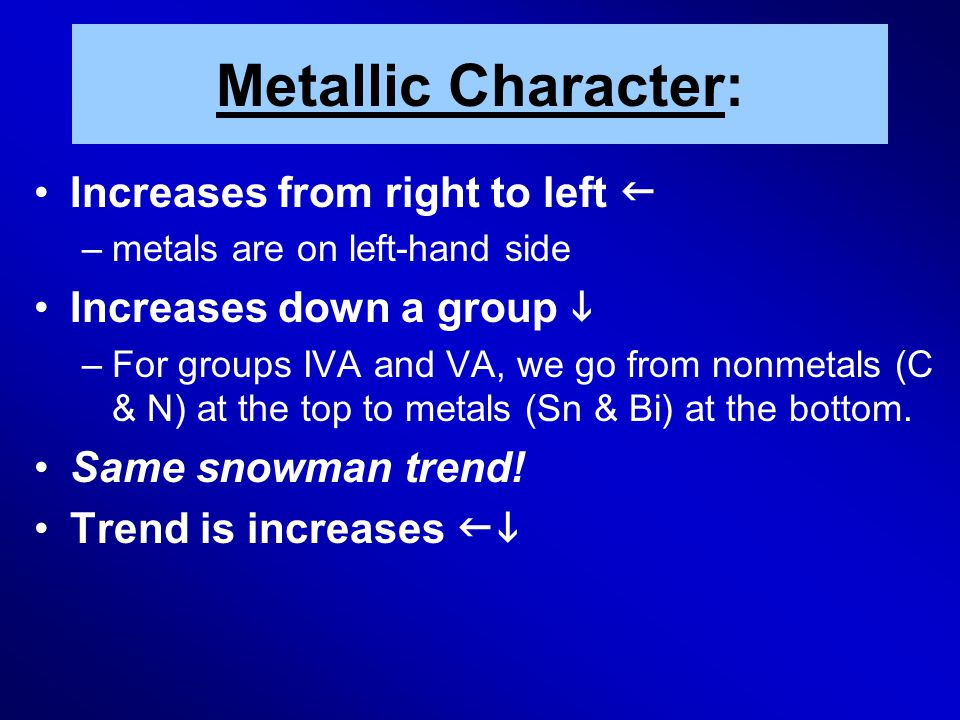 Metallic Character: Increases from right to left f