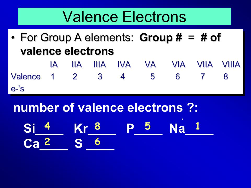 Valence Electrons number of valence electrons :