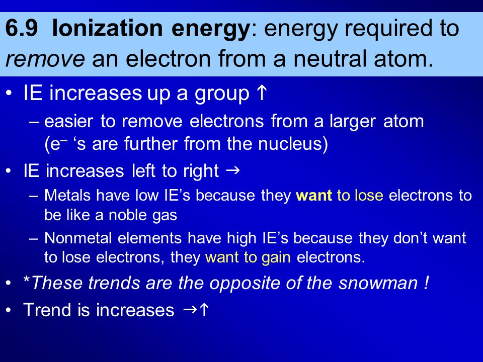 6.9 Ionization energy: energy required to remove an electron from a neutral atom.
