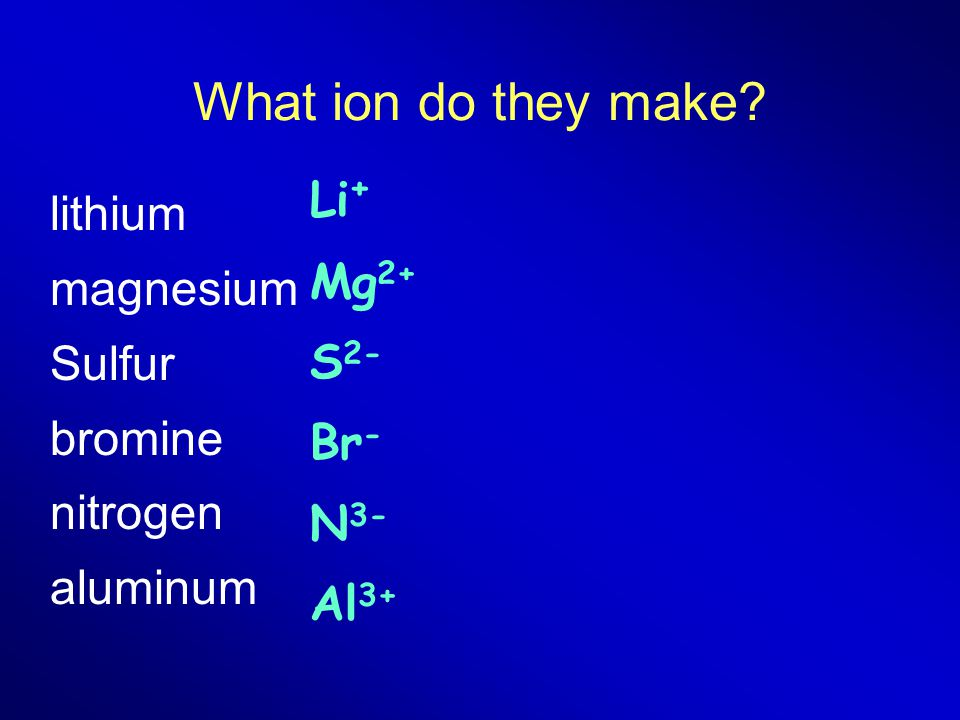 What ion do they make Li+ lithium Mg2+ magnesium S2- Sulfur Br-