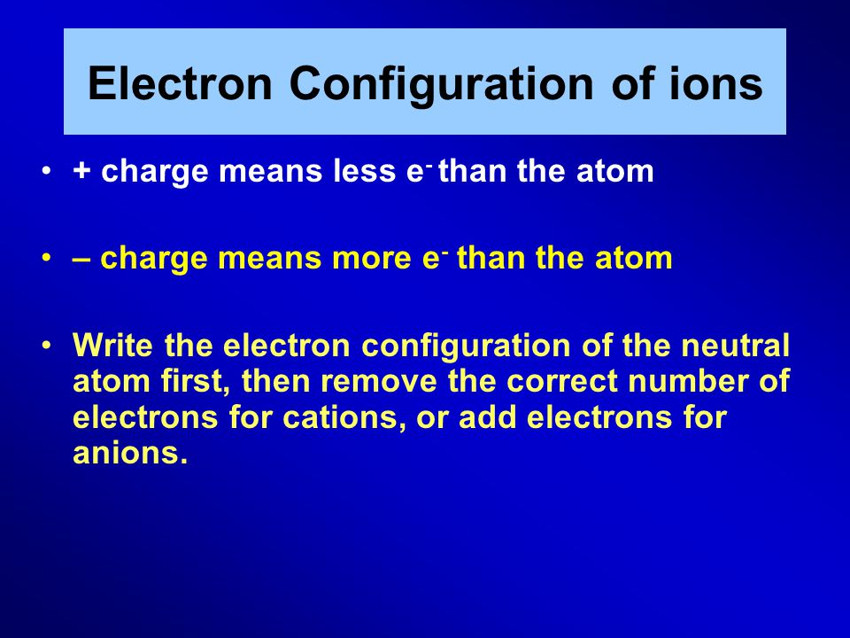 Electron Configuration of ions