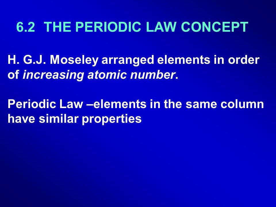 6.2 THE PERIODIC LAW CONCEPT