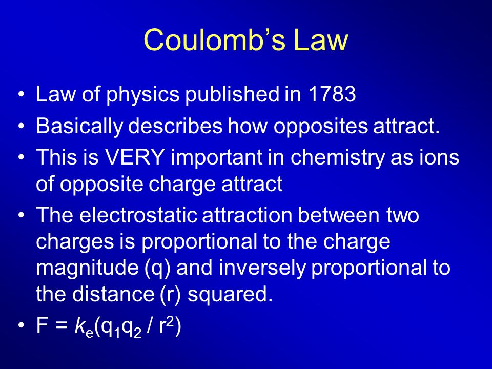 Coulomb's Law Law of physics published in 1783