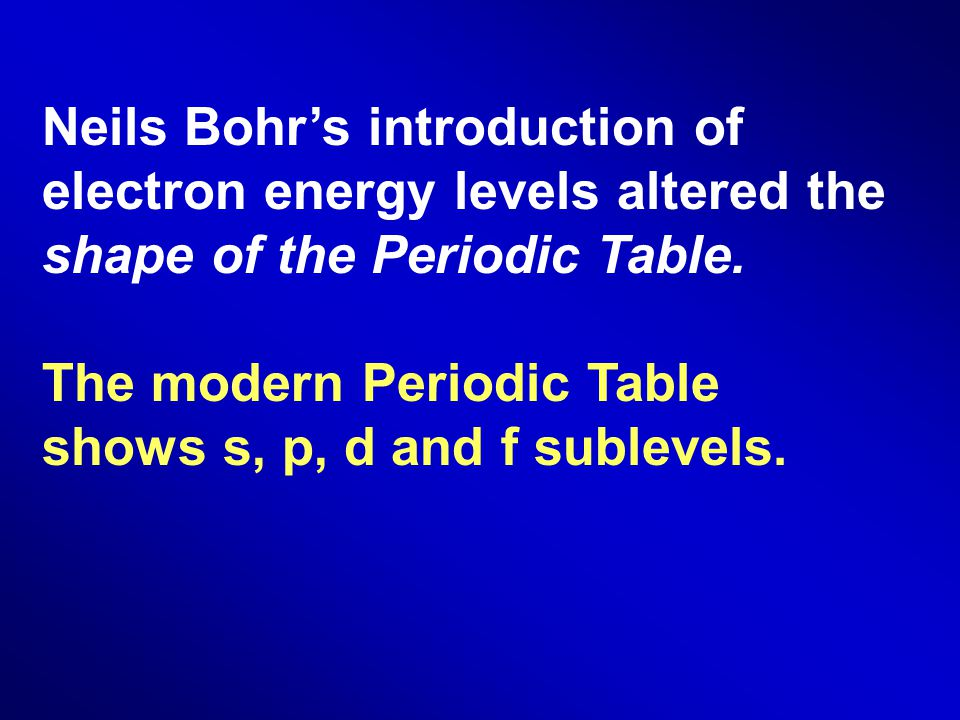 Neils Bohr's introduction of electron energy levels altered the shape of the Periodic Table.