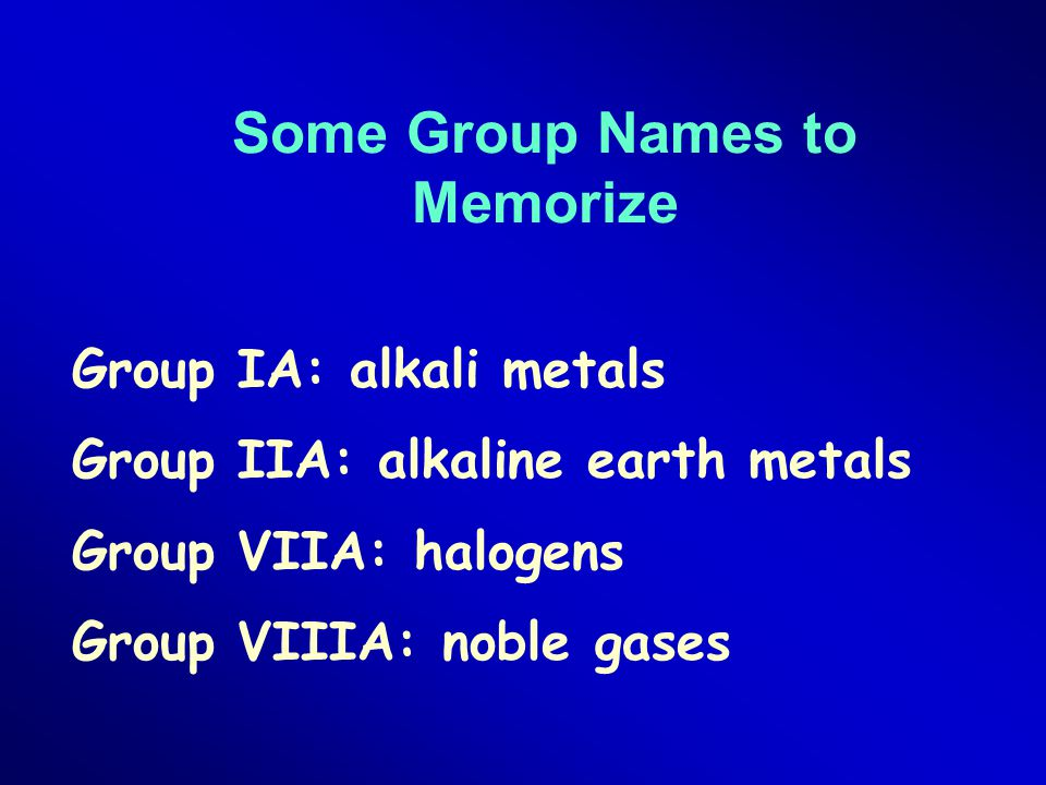 Some Group Names to Memorize