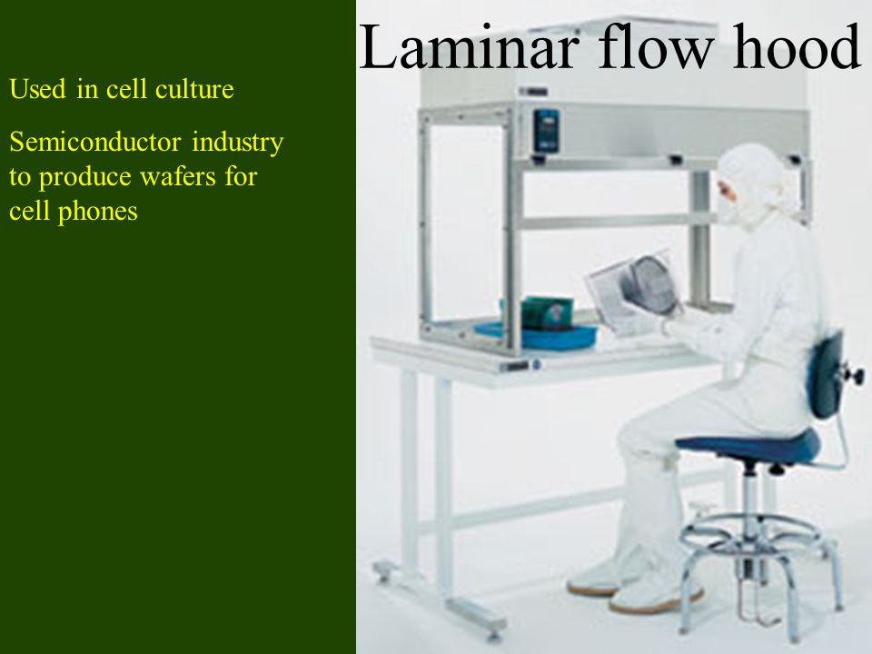 Laminar flow hood Used in cell culture