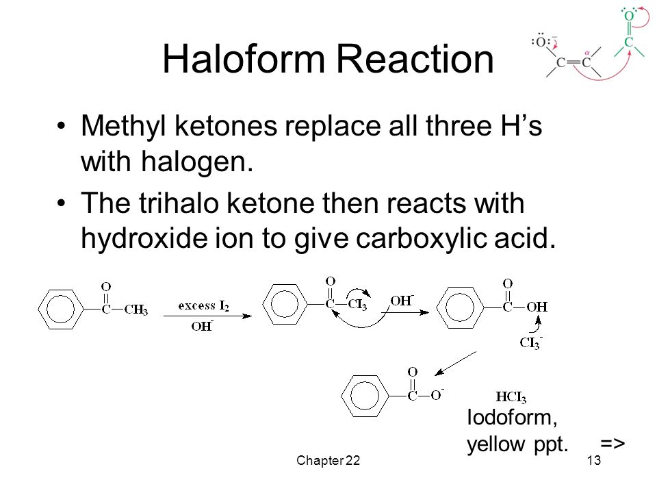 Haloform Reaction Methyl ketones replace all three H's with halogen.