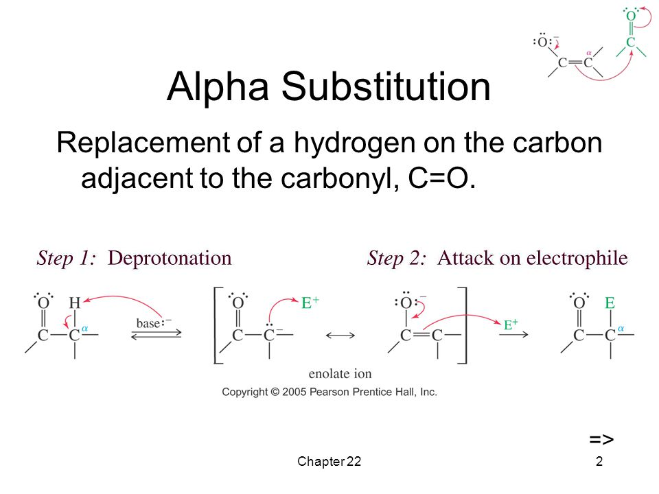 Alpha Substitution Replacement of a hydrogen on the carbon adjacent to the carbonyl, C=O.