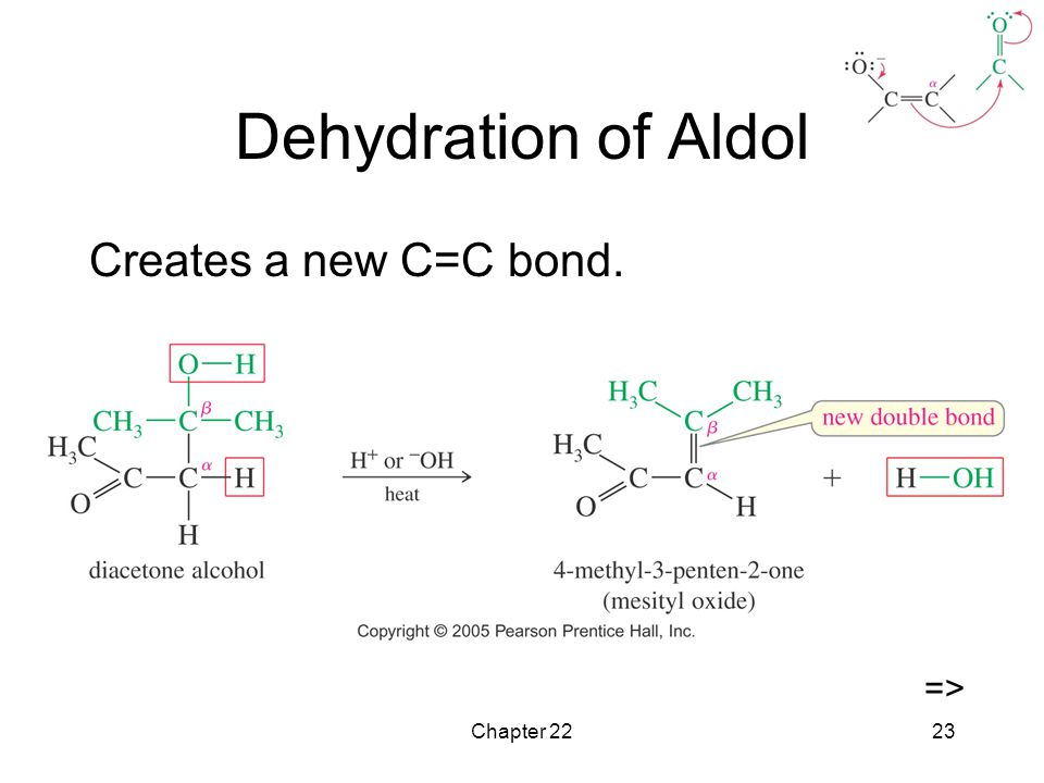 Dehydration of Aldol Creates a new C=C bond. => Chapter 22