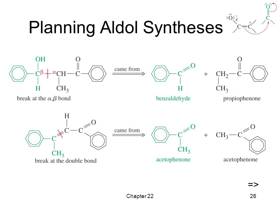 Planning Aldol Syntheses