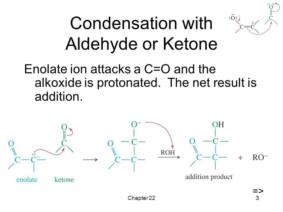 Condensation with Aldehyde or Ketone