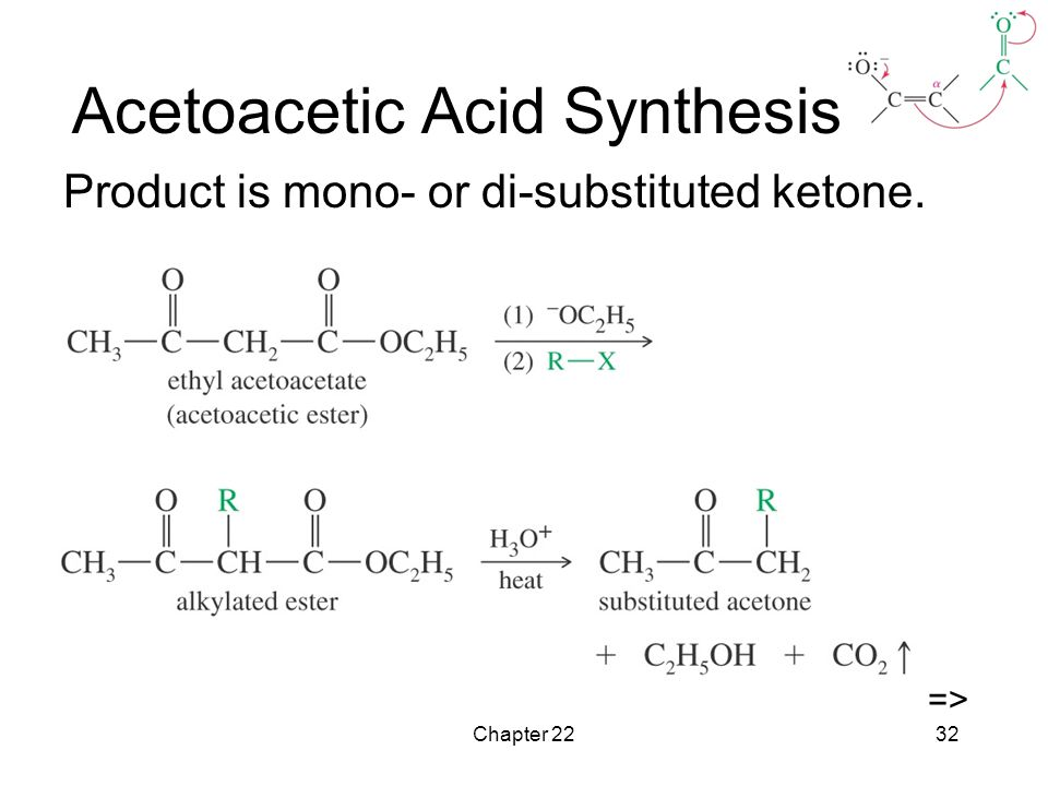 Acetoacetic Acid Synthesis