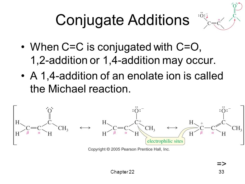 Conjugate Additions When C=C is conjugated with C=O, 1,2-addition or 1,4-addition may occur.