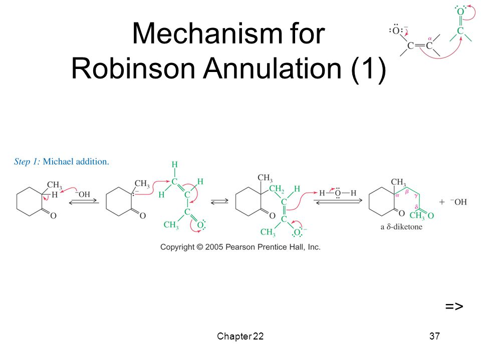 Mechanism for Robinson Annulation (1)