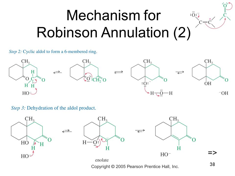 Mechanism for Robinson Annulation (2)