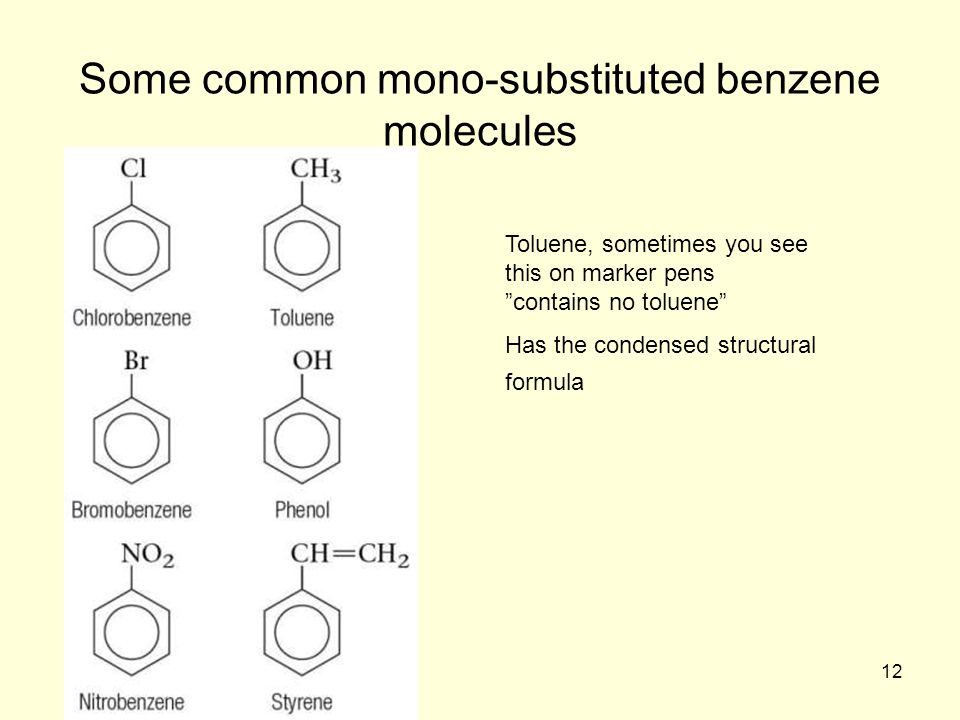 Some common mono-substituted benzene molecules