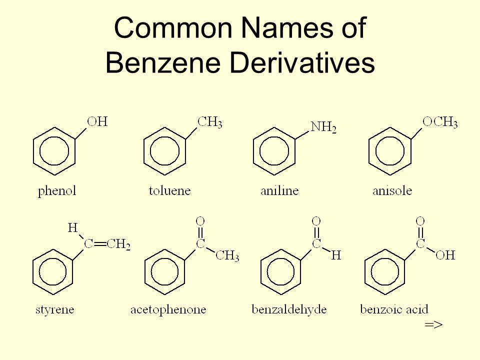 Common Names of Benzene Derivatives