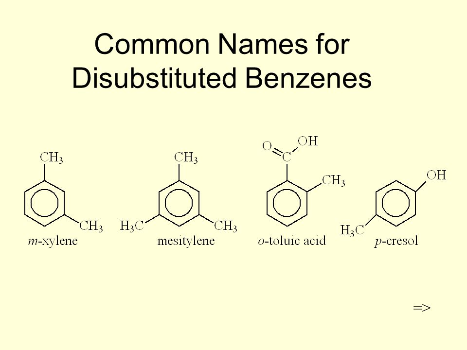 Common Names for Disubstituted Benzenes