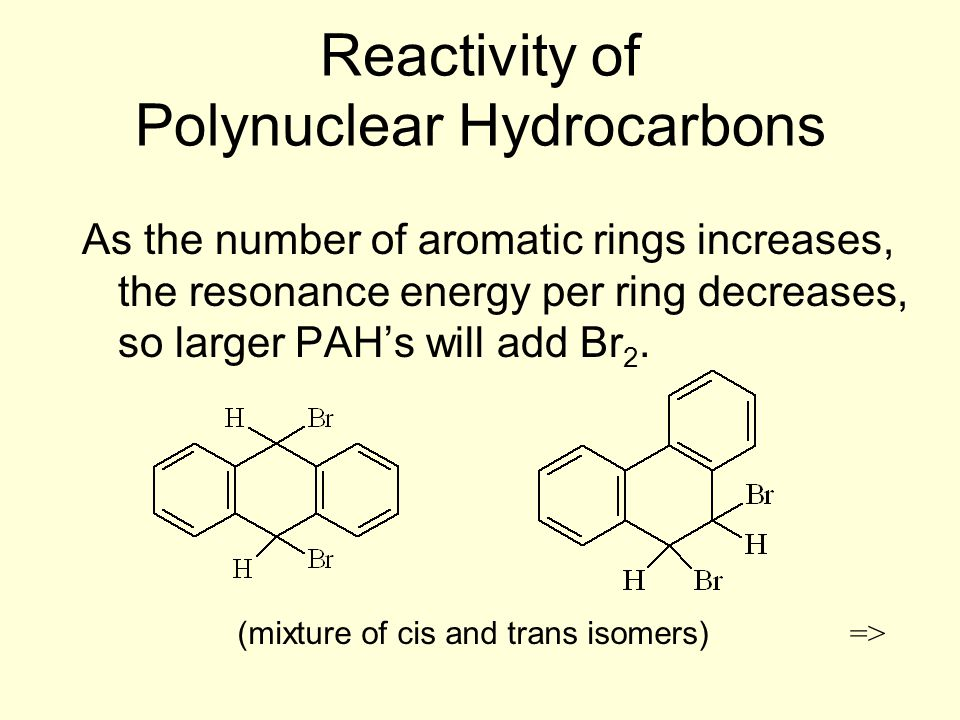Reactivity of Polynuclear Hydrocarbons