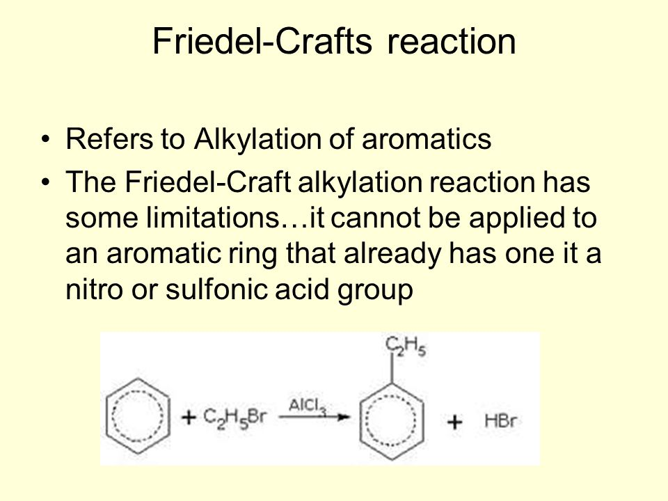 Friedel-Crafts reaction